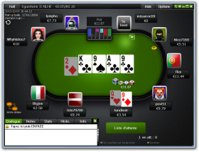 France Online Poker: Cash Games And Tournaments