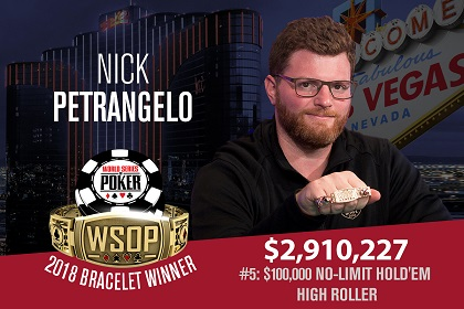 2018 WSOP: Nick Petrangelo wins $100K High Roller for $2.9 million
