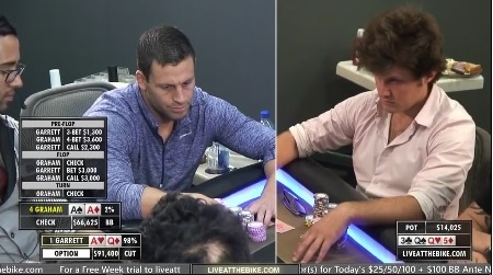 Garrett Adelstein's $147K pot in Live at the Bike