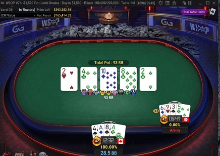 2020 WSOP Online: Thi Truong and Jim 'grousegrind' Lefteruk win bracelets