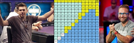 Spicy lead up to Doug Polk and Daniel Negreanu grudge match continues