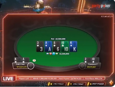 Endrit Geci wins 2021 partypoker MILLIONS Online Main Event for $775K