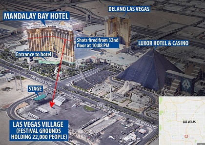 Massacre in Las Vegas; 58 dead and 500 wounded after tragic shooting at outdoor music festival