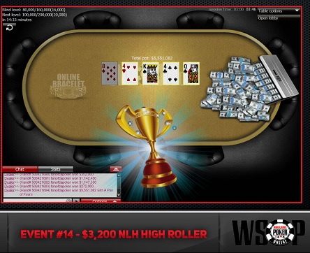 2020 WSOP Online: Michael 'miguelfiesta' Lech and Joe McKeehen ship High Rollers