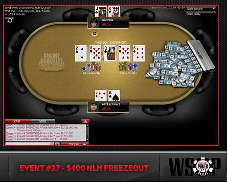 2020 WSOP Online: Ian 'ApokerJoker2' Steinman, William 'SlaweelRyam' Romaine winners