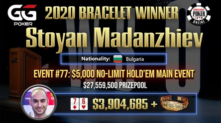 Stoyan Madanzhiev wins 2020 WSOP Online Main Event for $3.9 million
